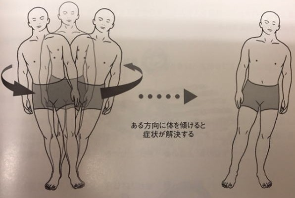 重力バランス軸1